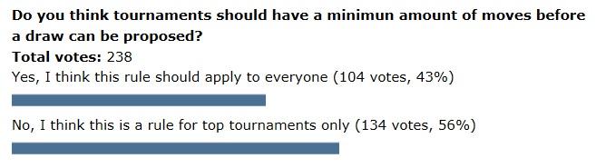 draw poll