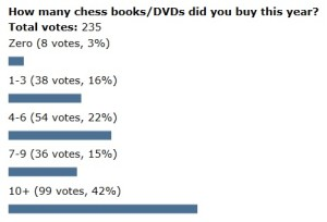 Poll-books