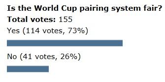 Poll-seeding