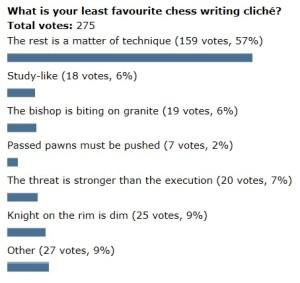 Poll-cliche