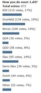 Poll-1.d4