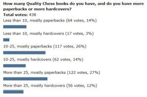 Poll-QC-paperback