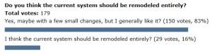 Poll-WCsystem