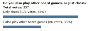 Poll-Boardganes