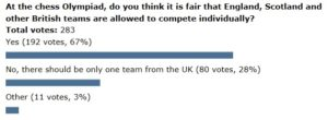 Poll-Britishteams