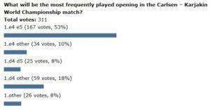poll-wcopenings
